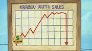 Goodbye, Krabby Patty 288
