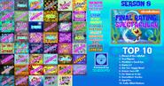 SpongeBob SquarePants - Season 8 Scorecard