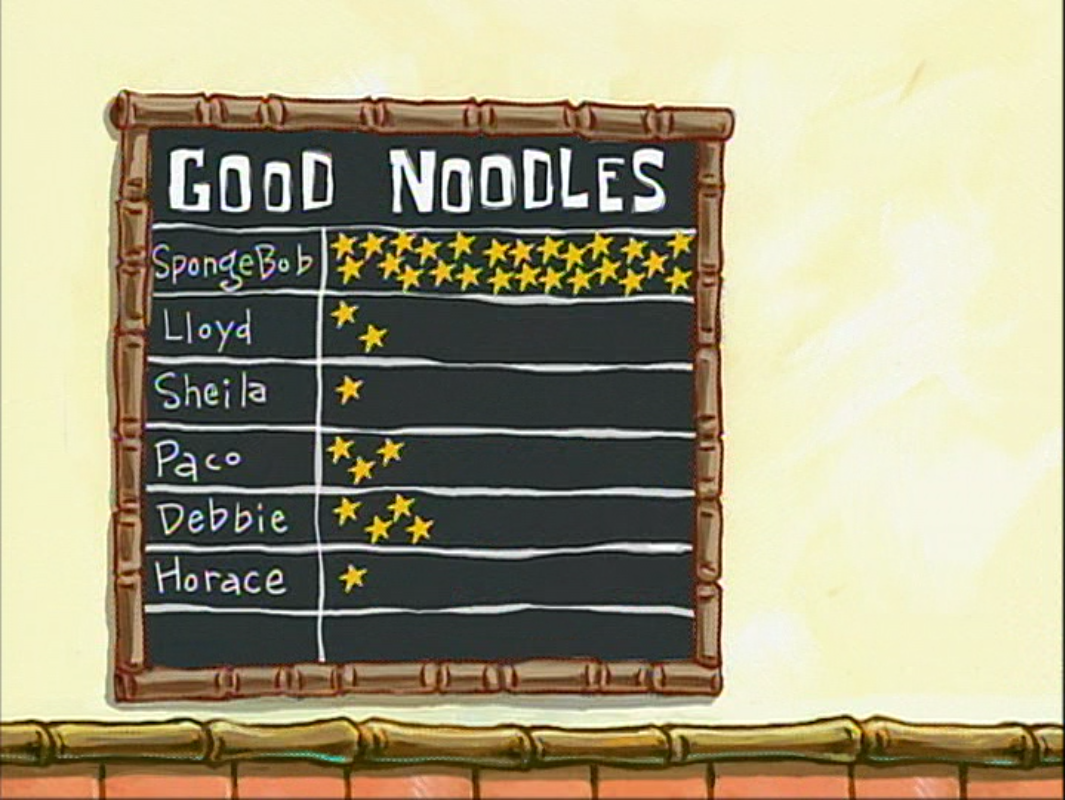 Good Noodle Board Encyclopedia Spongebobia Fandom Powered By Wikia