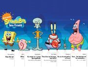 8c24da956679d3c3349ac38374939371--sponge-bob-spongebob-squarepants