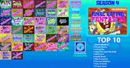 SpongeBob SquarePants - Season 4 Scorecard