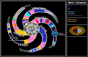 Beta Universe Terratory Chart