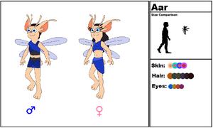 Aar Species