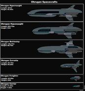 Ohrugan Spacecrafts