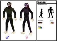 Uonan Species