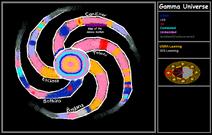 Gamma Universe Terratory Chart