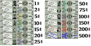 AUU Dollar Currency