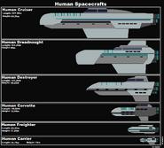 Human Spacecrafts