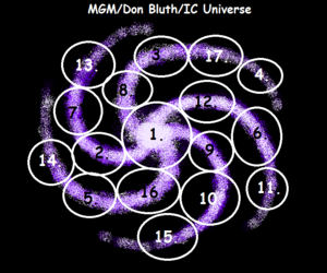 MGM-Don Bluth-IC Universe Map