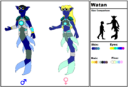 Watan Species
