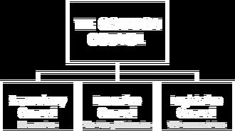 CommonCouncilStructure
