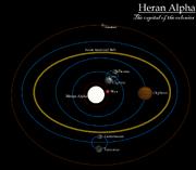 HeranAlpha