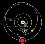 Tjita System