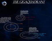 First Gigaquadrant