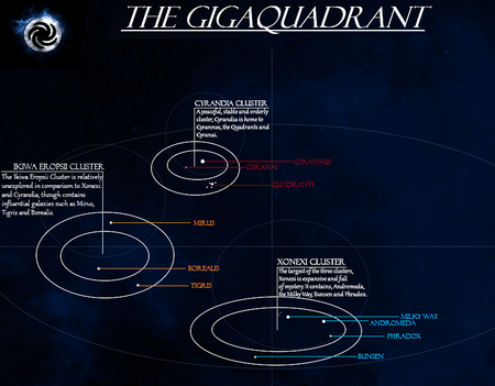 First Gigaquadrant