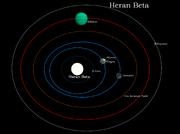 HeranBeta