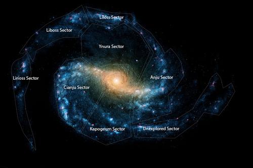 Chandras Galaxy Sectors