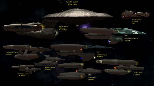 Space Chart Rambo Nation