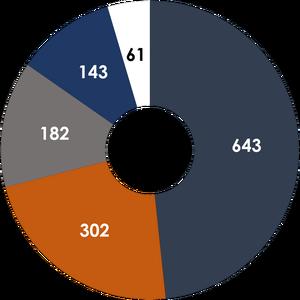 URN2820electionsLC