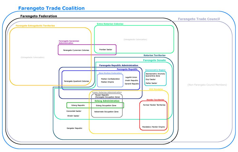 FTC infographic
