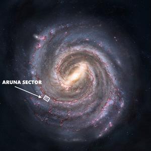 ArunaSectorLocation