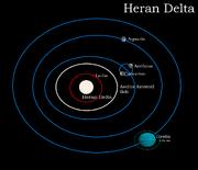 HeranDelta