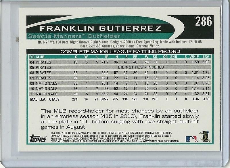 Fantastisch Baseball Karten Vorlage Zeitgenössisch - Entry Level ...