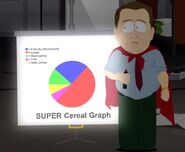 Al Gore graph