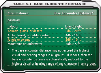 5.1 Base Encounter Distance