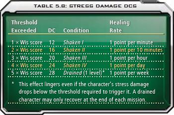 5.8 Stress Damage DCs
