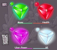 Spirit Gems Separate