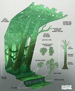 R Earth JungleConstructionSet