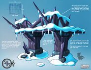 P Ice FortPlatform