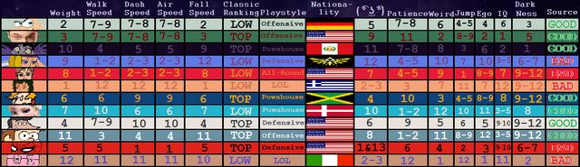 File:Rankings 1.png