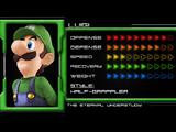 Luigi (Super Smash Bros. for Nintendo 3DS and Wii U)