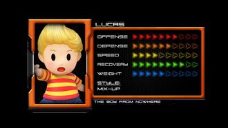 Kuroham-Lucas