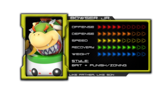 Kuroham-Bowser Jr