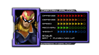 Kuroham-CaptainFalcon