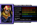 Captain Falcon (Super Smash Bros. for Nintendo 3DS and Wii U)