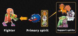 Spirit-Levels