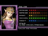 Zelda (Super Smash Bros. for Nintendo 3DS and Wii U)
