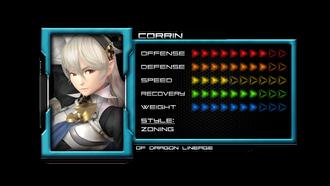 Kuroham-Corrin