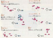 Artwork de los movimientos normales de Sukapon en Joy Mech Fight