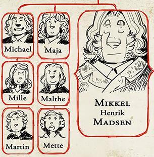 MadsenSiblings