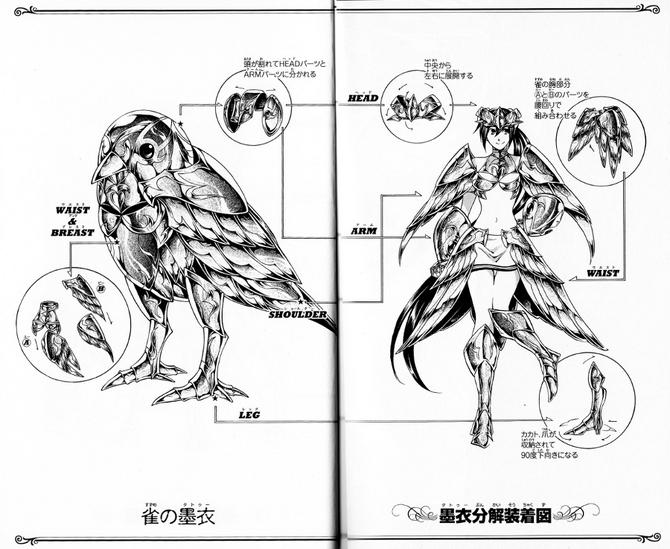 SparrowTattooScheme