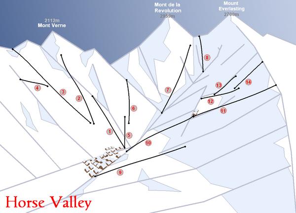 Horse Valley plan 2