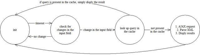 File:State Diagram.jpg