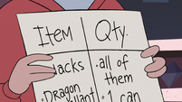 S3E15 Close-up on Marco Diaz's shopping list
