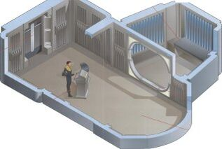 Isolation Cells