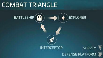 Ships | Star Trek: Fleet Command Wiki | FANDOM powered by Wikia